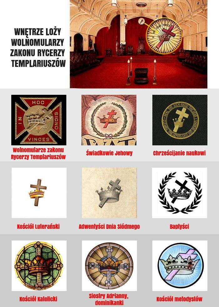 Krzyż w koronie używany przez wolnomularstwo i niektóre kościoły